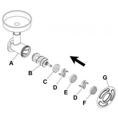 Sistem unger pentru masini de tocat Tritacarne 32